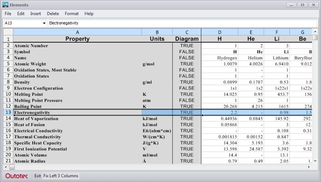 HSC Chemistry, Software for Process simulation, Reactions